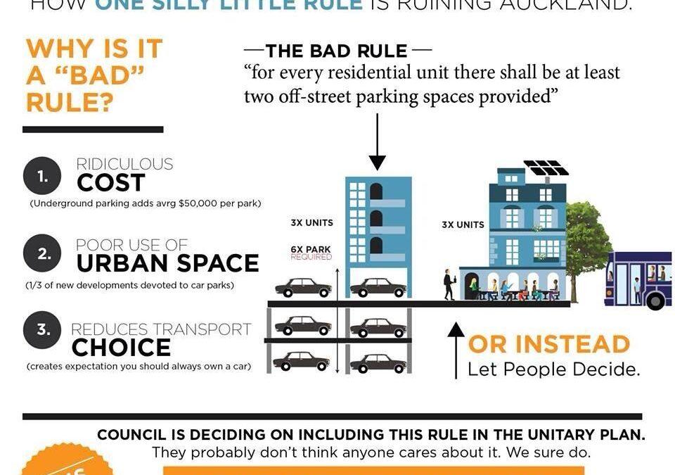 Minimum parking requirements