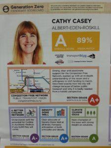 Cathy Generation Zero Scorecard